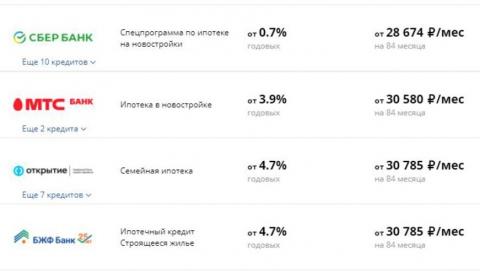 Рост ипотеки в банках России за лето 2020 года
