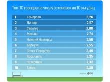 Саратов опередил столицы по уровню развития общественного транспорта