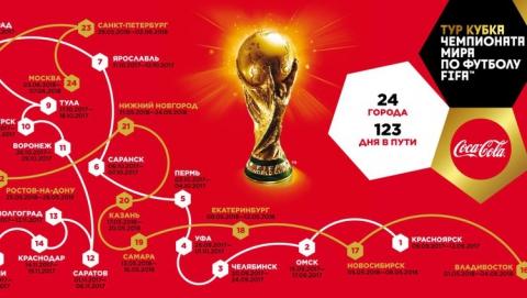 Саратовцы смогут увидеть Кубок чемпионата мира по футболу в ноябре