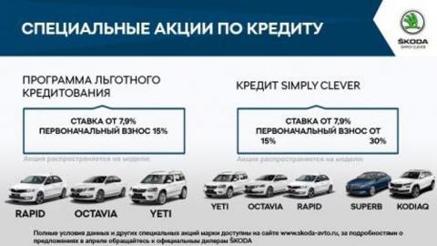 SKODA сообщает о выгодных предложениях для покупателей автомобилей в апреле