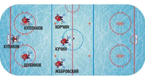 В Саратове определены лучшие хоккеисты всех времен