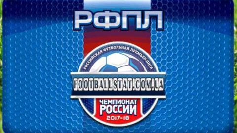 Два саратовских футболиста дебютировали в премьер-лиге-2018/19