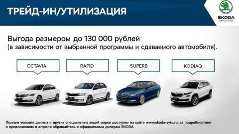 Официальный дилер ŠKODA предлагает выгодные покупки и кредиты