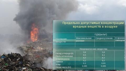Росприроднадзор: уровень концентрации опасных веществ вокруг горевшего мусорного полигона в норме