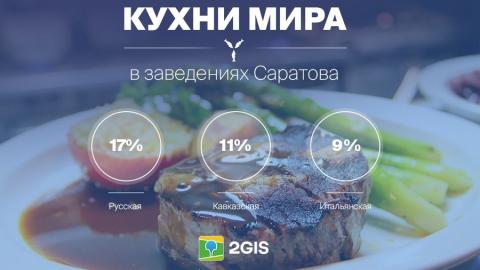 Саратов выбирает русскую кухню
