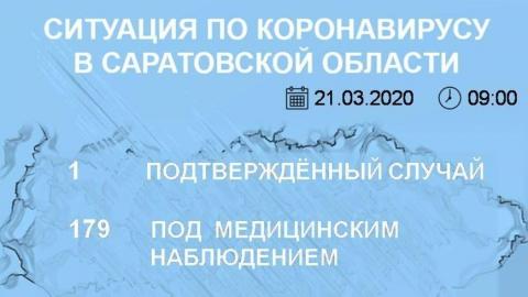 179 жителей Саратовской области остаются под наблюдением врачей