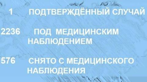 858 саратовцев взято медиками под наблюдение за день