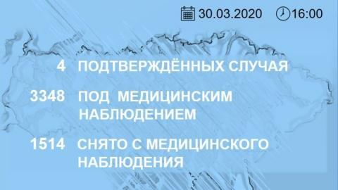 Число потенциально зараженных коронавирусом саратовцев немого выросло
