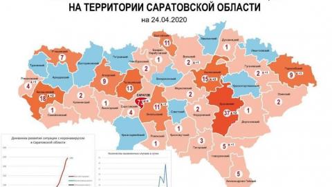 В Саратовской области осталось всего десять районов без коронавируса