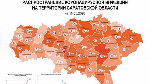 В Саратовской области не осталось незараженных коронавирусом районов