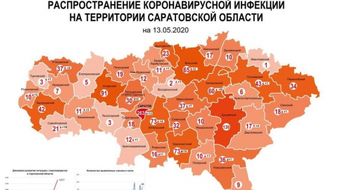 Самойловский район заболевает коронавирусом быстрее всех в области