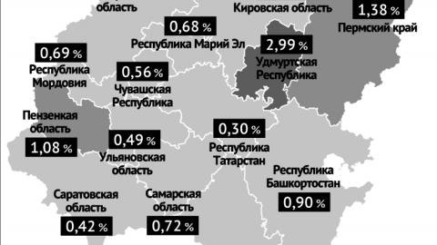 Саратовская область на предпоследнем месте по смертности от коронавируса