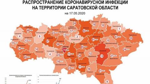 Количество заболевших в Саратове приближается к четырем сотням