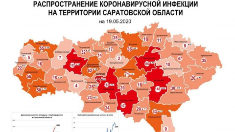В пяти районах области количество заболевших COVID-19 перевалило за сотню