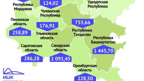 После критики Владимира Путина саратовским медработникам выслали денег