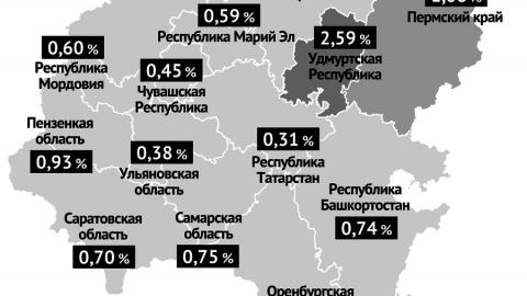 Отмечен рост смертности от коронавируса в Саратовской области