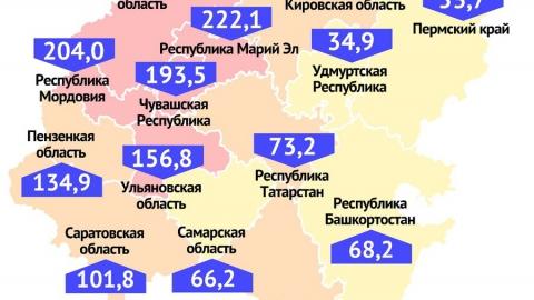 Саратовская область вышла вперед по смертности от коронавируса