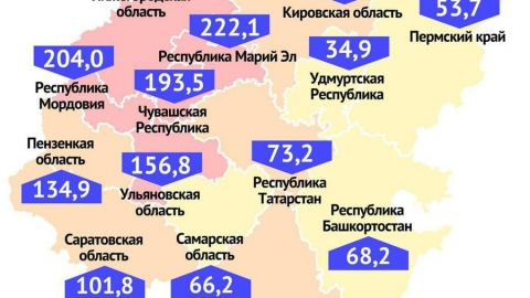 Саратовская область вышла из лидеров по распространению коронавируса