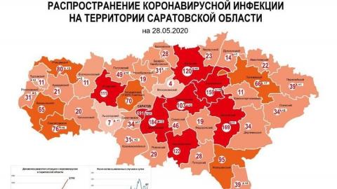Новоузенский район приближается к лидерам по коронавирусу в регионе