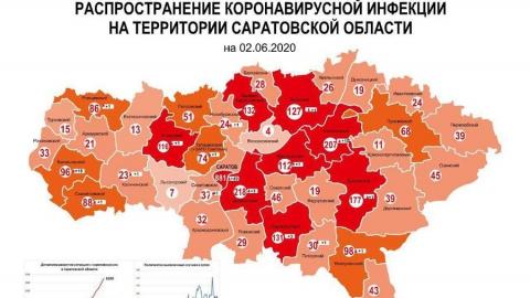 Сегодня почти 50 заболевших коронавирусом в Саратове и вспышка в Балашове