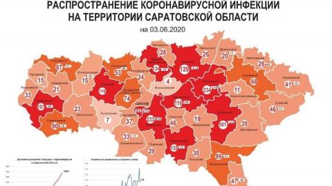 Появилась новая коронавирусная карта Саратовской области