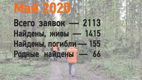 В мае пропали 29 саратовцев