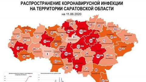 Красноармейск почти догнал Саратов по скорости распространения коронавируса