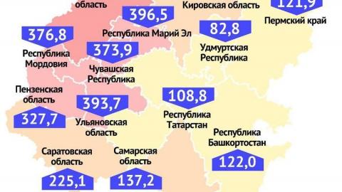 Скорость распространения коронавируса в Саратовской области замедлилась в три раза