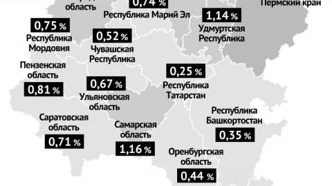 В Саратовской области сократилась смертность от коронавируса