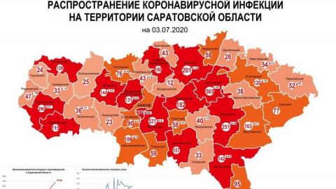 Более 200 жителей Вольского района заразились коронавирусом