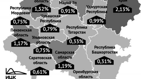 Смертность от COVID-19 в Саратовской области - средняя по Поволжью