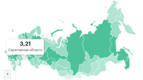 Уровень жизни в Саратовской области оценили ниже среднего