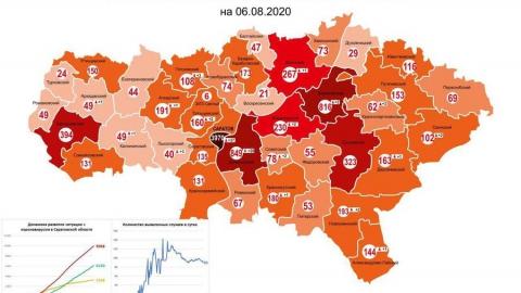 Почти четыре тысячи саратовцев заразились коронавирусом