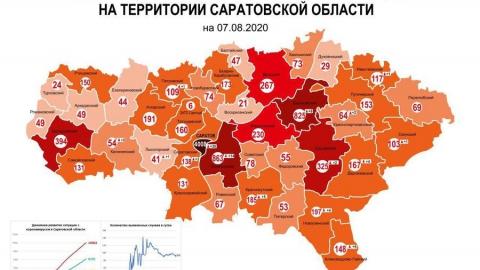 Количество зараженных коронавирусом саратовцев перевалило за четыре тысячи