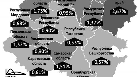Смертность от коронавируса в Саратовской области - одна из самых низких в Поволжье