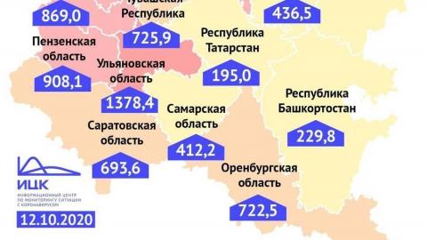 Прирост коронавируса в Саратовской области средний по Поволжью