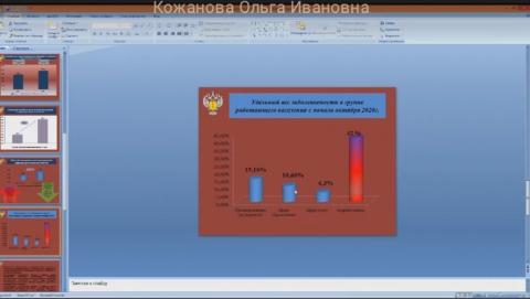 Чаще всего заражаются коронавирусом медики Саратовской области