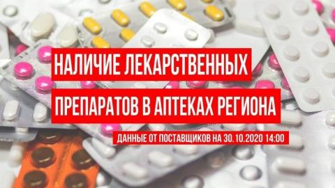 Появились актуальные данные по препаратам в саратовских аптеках