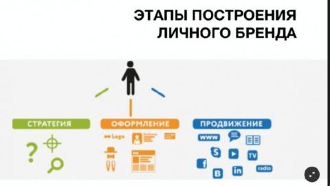 Саратовские предприниматели узнали, как «упаковать» свой бизнес