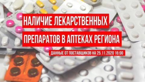 Опубликован первичный список лекарств в саратовских аптеках