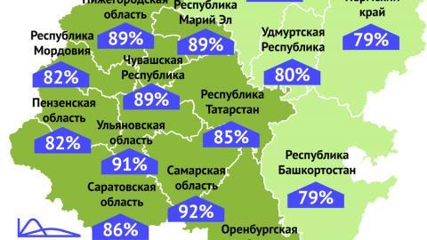 Темпы выздоровления от коронавируса в Саратовской области средние
