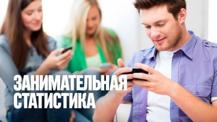 МегаФон выяснил новые привычки студентов Саратовской области