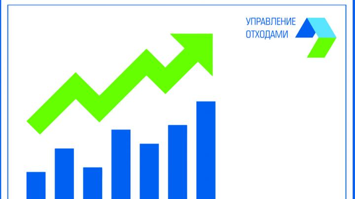 80% предпринимателей в декабре оплатили долги за услугу по обращению с ТКО