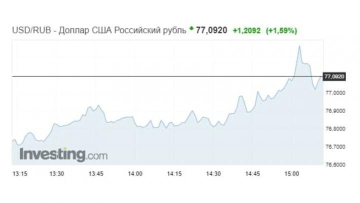 Рубль обвалился в цене после новости о санкциях