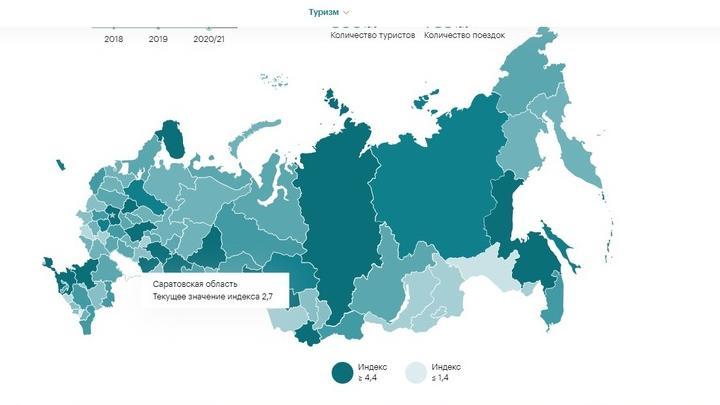 Поток туристов в Саратовскую область сокращается ежегодно