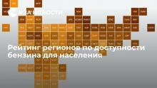 Рейтинг регионов по доступности бензина: Саратовская область в конце списка